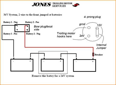 Minn Kota Wiring Diagram Manual Free