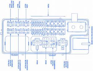 2000 Chrysler Cirrus Fuse Box Diagram Towiringdiagram Enotecaombrerosse It