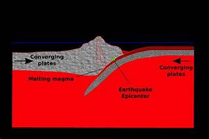 Tectonic Plate Diagram  U2014 Untpikapps