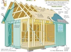 outdoor shed blueprints storage shed kits  advice