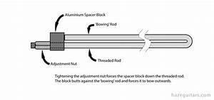 Rickenbacker Truss Rod Adjustment  U2014 Haze Guitars