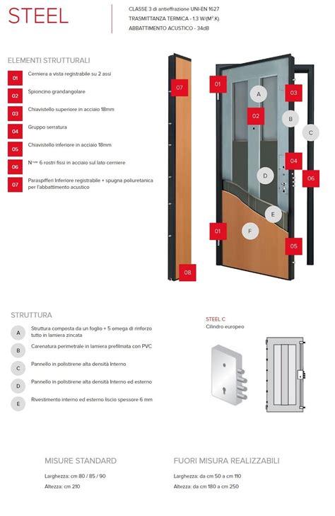 Porta Blindata Alias by Alias Porte Blindate Schede Tecniche