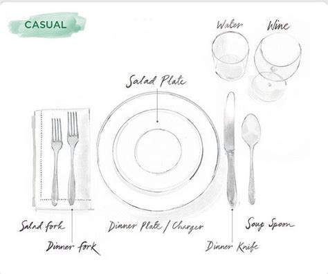 correct way to set a table proper way to set the table my web value