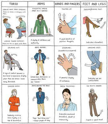 55 Best Body Language Images On Pinterest  Body Language