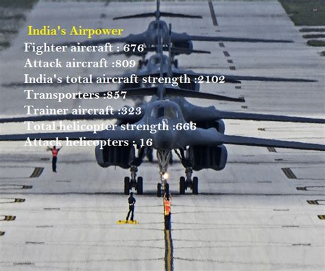 Where Does The Indian Army Stand In,what Is India's