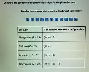 Solved  Complete The Condensed Electron Configurations For