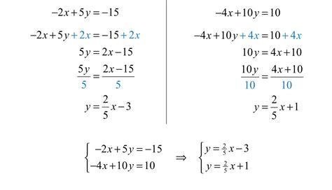 rewriting equations in slope intercept form worksheet