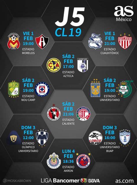 Fechas y horarios de la jornada 5 del Clausura 2019 de la ...