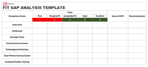 gap analysis template  samples examples word excel