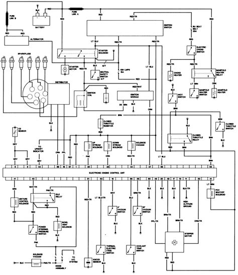 Wiring Diagram For 1984 Jeep Cj 7 by Jeep Wiring Diagrams