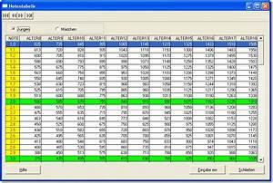 Punkte Berechnen Abi : sk buju trusoft software f r schulverwaltung und ~ Themetempest.com Abrechnung