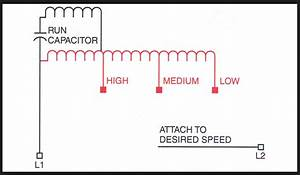 Begini Cara Mengukur Motor Kipas Angin Untuk Mengetahui