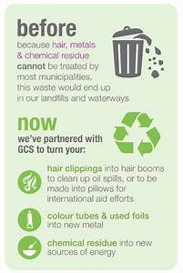 Mattress Recycling And Reuse Everything You Need To Know