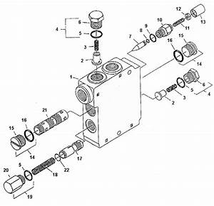How A Hydraulic Self