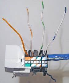 Lan Cable Wiring Diagram Wall Outlet : arek pall f c cyber cara instal outlet lan ~ A.2002-acura-tl-radio.info Haus und Dekorationen