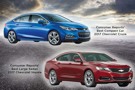 Cruze, Impala Named Top 10 Consumer Reports Picks For 2017