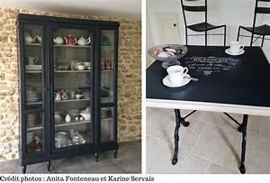 Relooker Un Meuble En Pin Pour Lui Donner Un Côté Contemporain : meuble industriel couleur ~ Carolinahurricanesstore.com Idées de Décoration