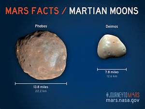 NASA Releases Some Fun Facts About Mars, Part of # ...