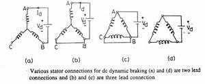 Induction Motor Braking Regenerative Plugging Dynamic
