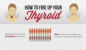 Hyperparathyroid Symptoms