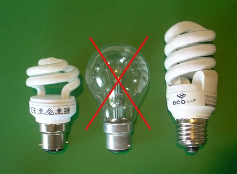 energy efficient lighting a great deal of energy can be saved with correct lighting