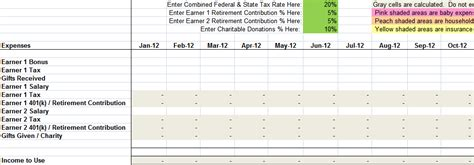 excel retirement spreadsheet free sample monthly expenses spreadsheet what does