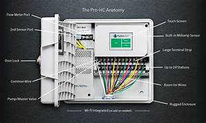Hunter Pro C Wiring Diagram  U2013 Volovets Info
