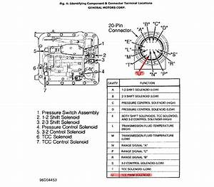 Dodge 47re Wiring Diagram