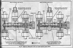 Brake Schematic