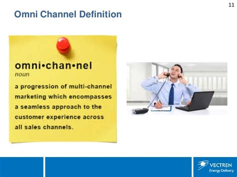 Channel Surfing: Optimize Your Omnichannel Experience