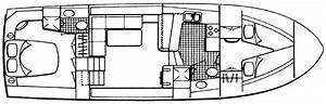 Powerboat Guide Boat Reviews  Specifications  U0026 Reference Tool