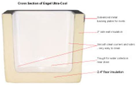Boat Ice Box Insulation by The Ultimate In Fiberglass Ice Boxes Engel Fiberglass