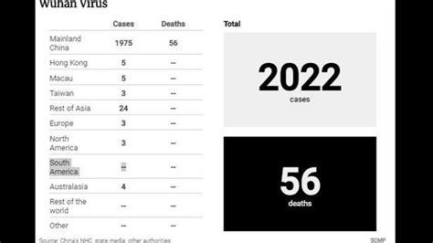 coronavirus menyerang jumlah korban meninggal bertambah