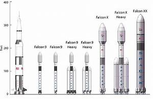 Spacex Will Officially Announce The Falcon 9 Heavy Rocket