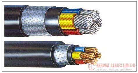 Vir Cable Manufacturer