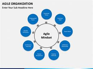 Agile Organization Powerpoint Template