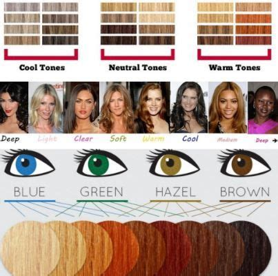 hair color   skin tone hair pinterest