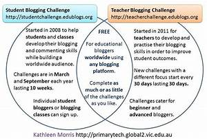 Student And Teacher Blogging Challenges  U2013 Primary Tech By
