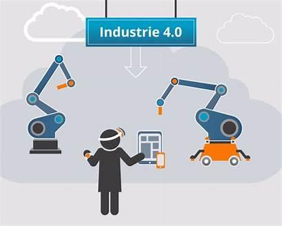 Mensch Industrie Industry Industrial Arbeit Maschine Technology