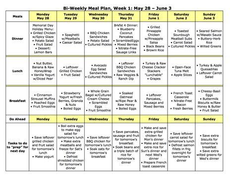 plan cuisine weekly menu planning chart calendar template site