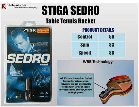 table tennis rackets  india   khelmart blogs    sports