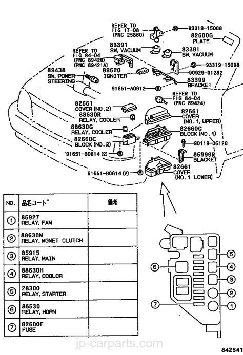 1997 toyota rav4 fuse box chart wiring library