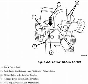 2002 Liberty Tailgate Glass Wont Latch