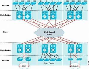 Network Virtualization--path Isolation Design Guide