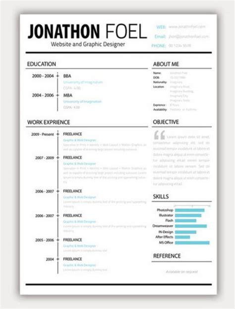 resume template engineer australia skill amazing collection of free cv resume templates