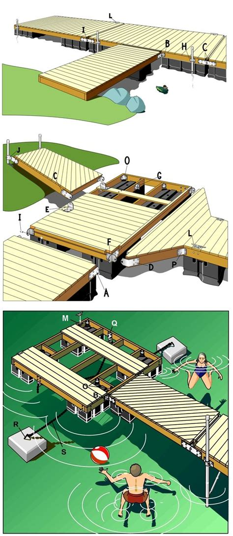 Floating Boat Dock Parts by Dock Parts Floating Quot Buy Now Quot Boat Docks