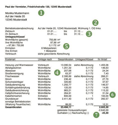 nebenkostenabrechnung vermieter vorlage