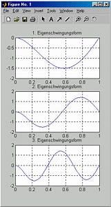 Determinante Berechnen : aufg 32 6 matlab ~ Themetempest.com Abrechnung