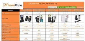 Comparatif Abonnement Mobile : comparateur offre telephone mobile ~ Medecine-chirurgie-esthetiques.com Avis de Voitures