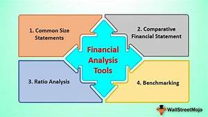 Financial Analysis Tools